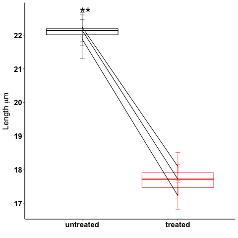 paired-boxplot-signif.png